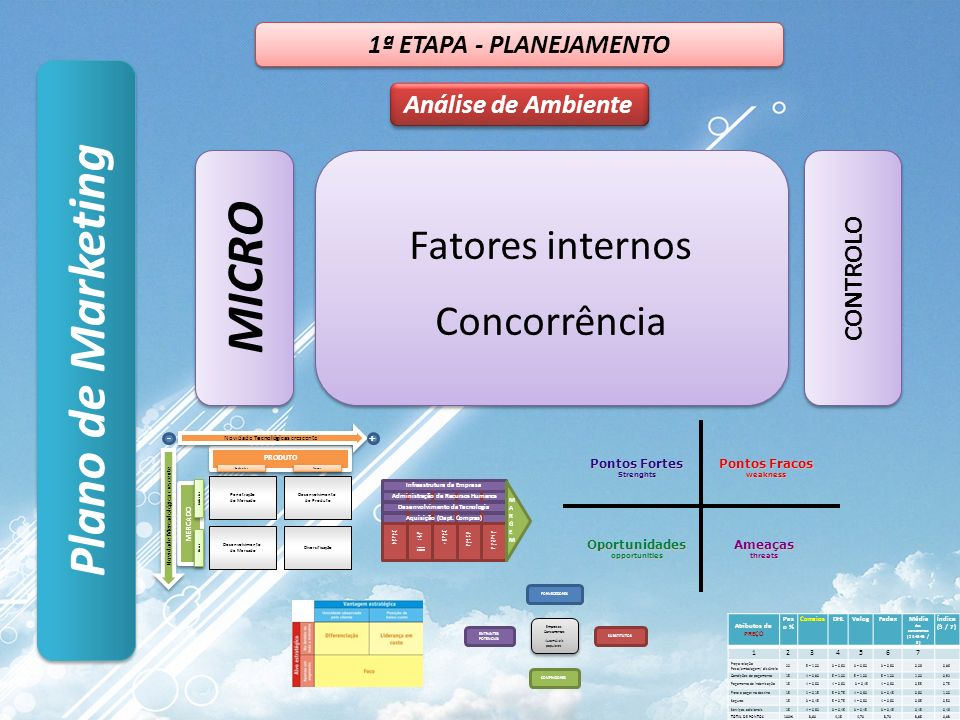 MICRO Plano de Marketing