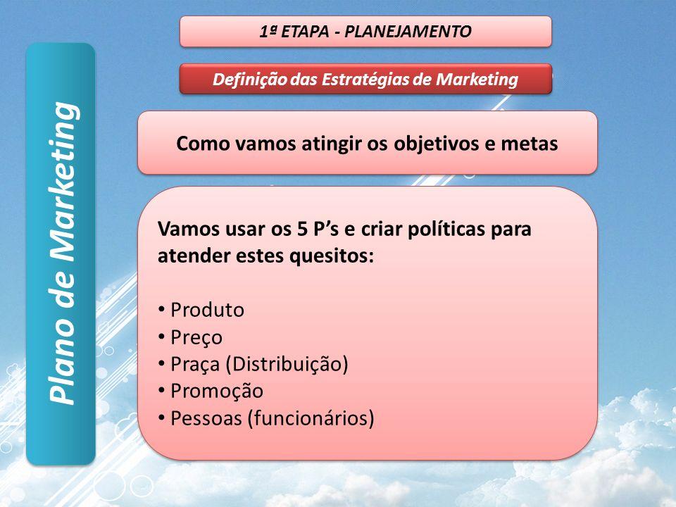 Plano de Marketing Como vamos atingir os objetivos e metas