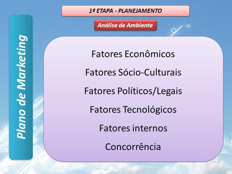 Plano de Marketing Fatores Econômicos Fatores Sócio-Culturais