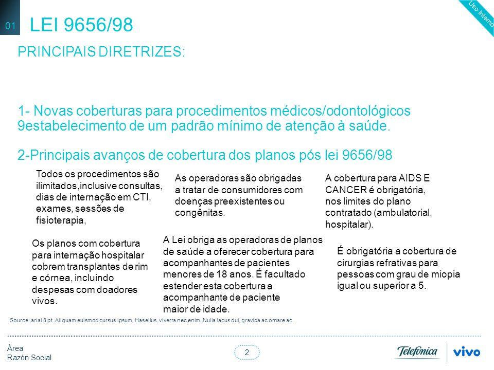 LEI 9656/98 PRINCIPAIS DIRETRIZES: