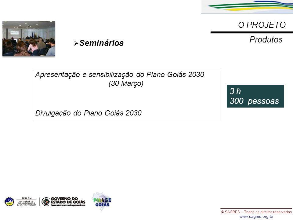 O PROJETO Produtos 3 h 300 pessoas Seminários