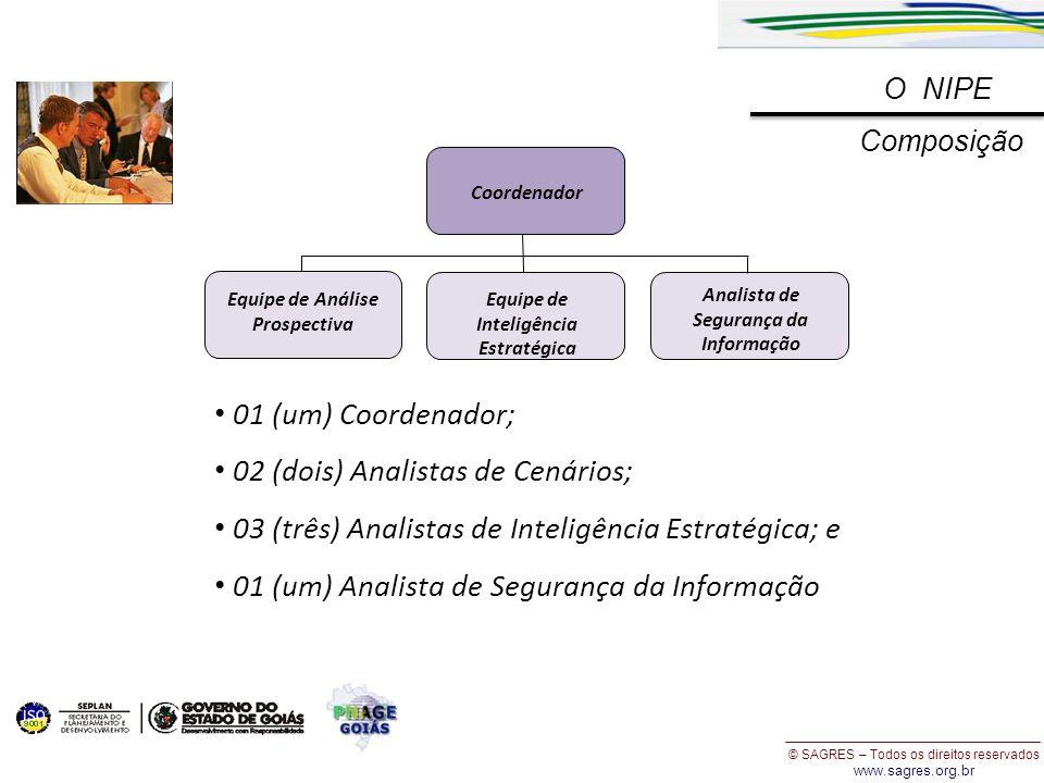 02 (dois) Analistas de Cenários;