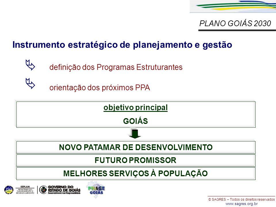   Instrumento estratégico de planejamento e gestão PLANO GOIÁS 2030