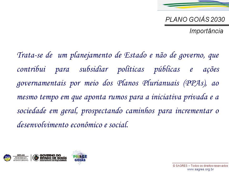 PLANO GOIÁS 2030 Importância.