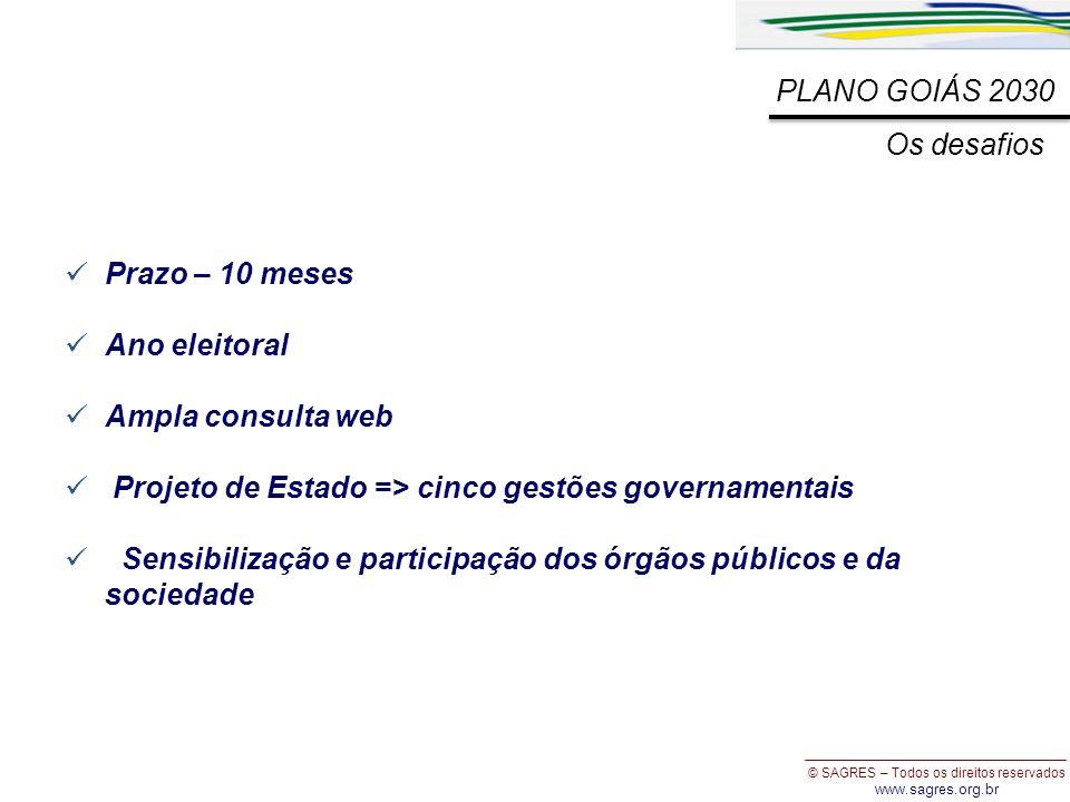 PLANO GOIÁS 2030 Os desafios. Prazo – 10 meses. Ano eleitoral. Ampla consulta web. Projeto de Estado => cinco gestões governamentais.