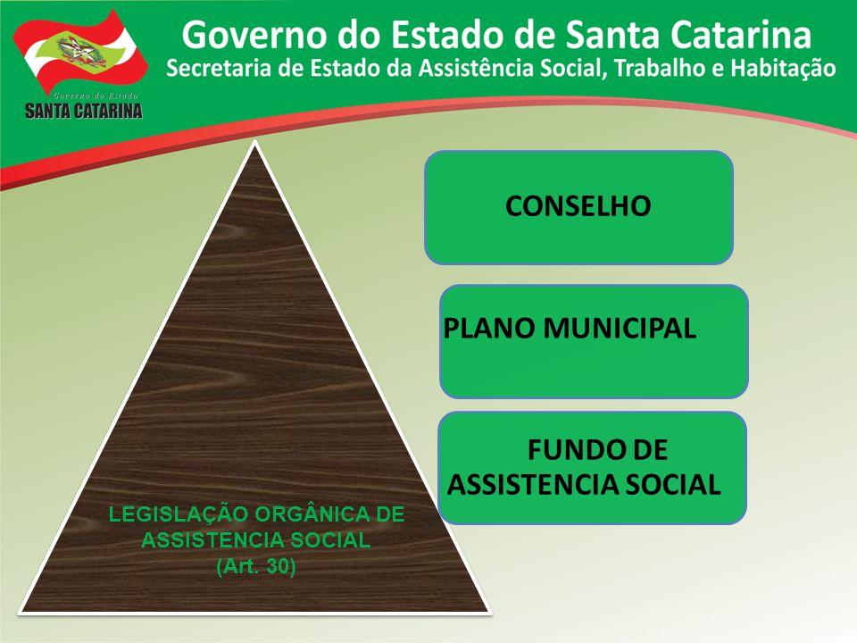 FUNDO DE ASSISTENCIA SOCIAL