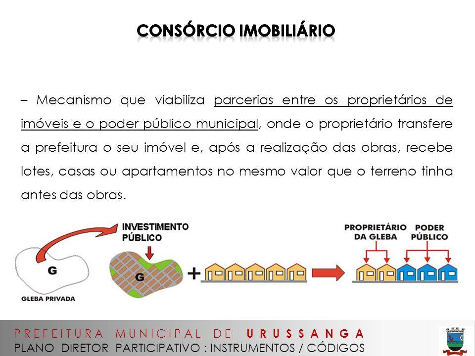 Consórcio imobiliário