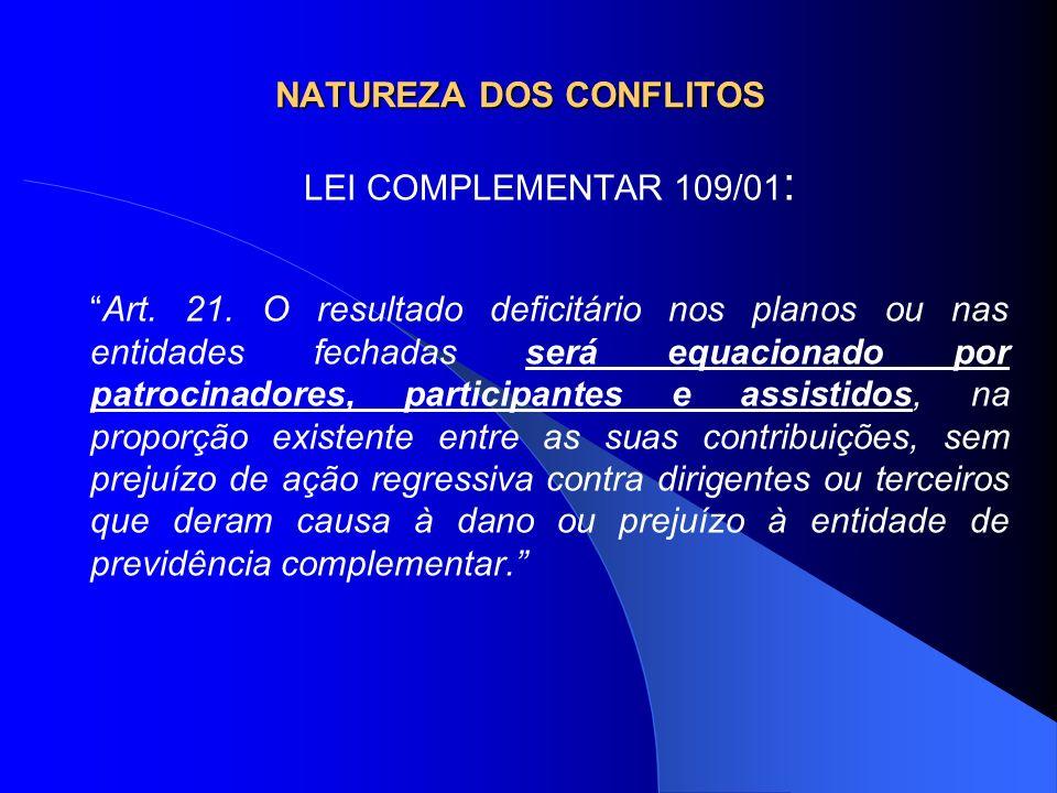 NATUREZA DOS CONFLITOS