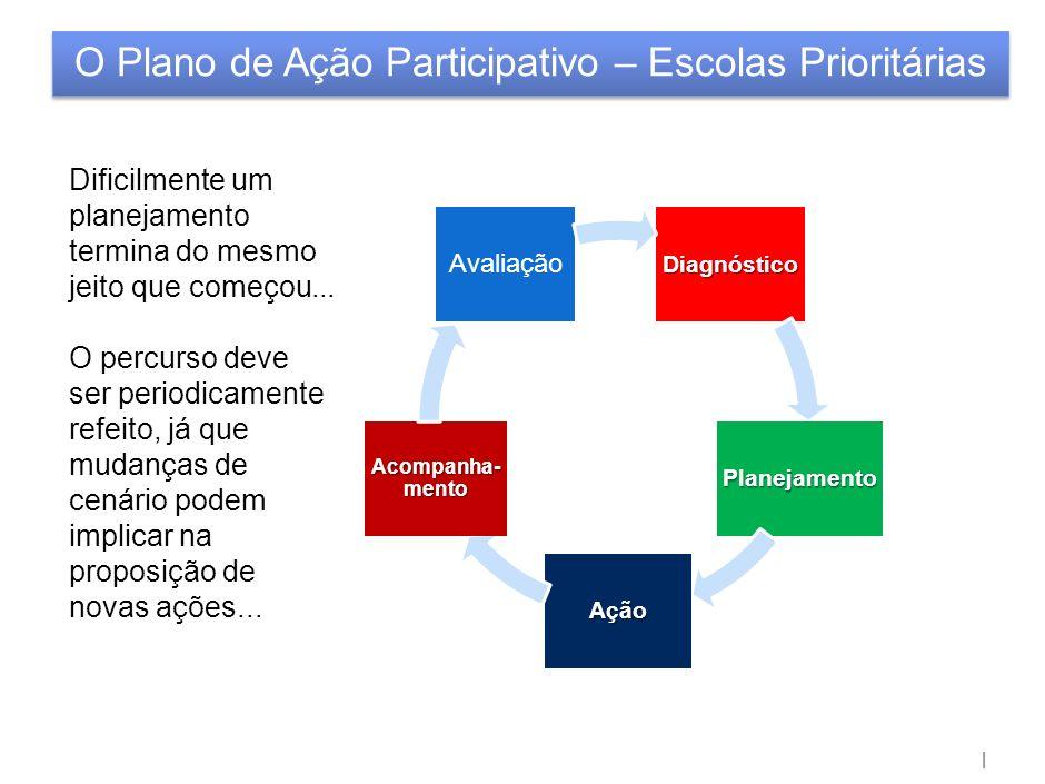 Plano de Ação Participativo para Escolas 2012