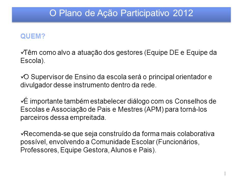 O Plano de Ação Participativo 2012: dos olhares possíveis às ações necessárias .