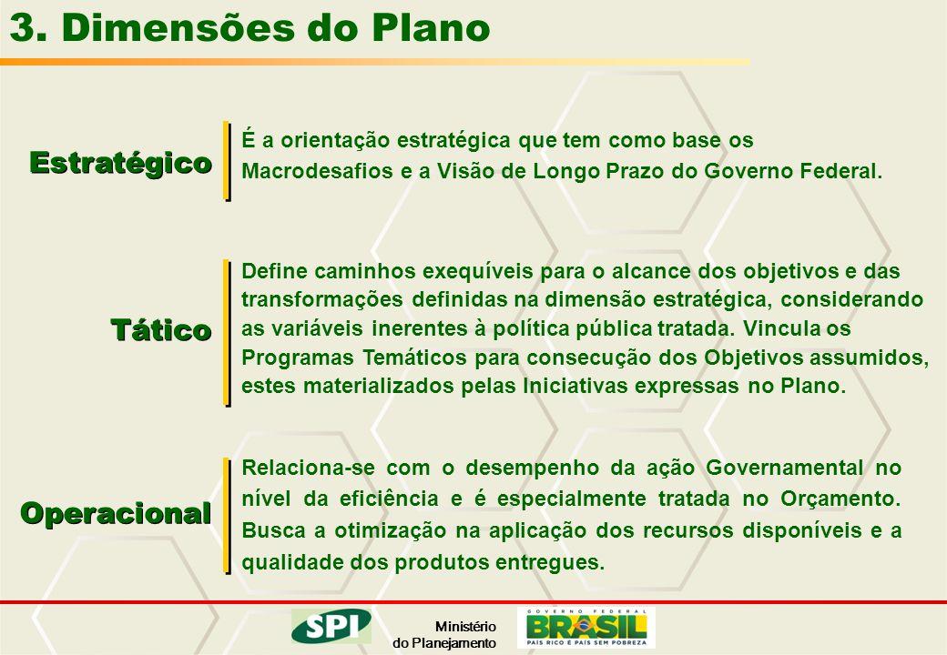 3. Dimensões do Plano Estratégico Tático Operacional