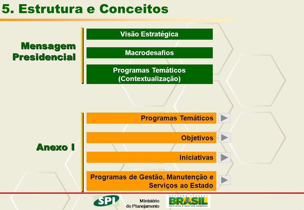 Programas Temáticos (Contextualização)