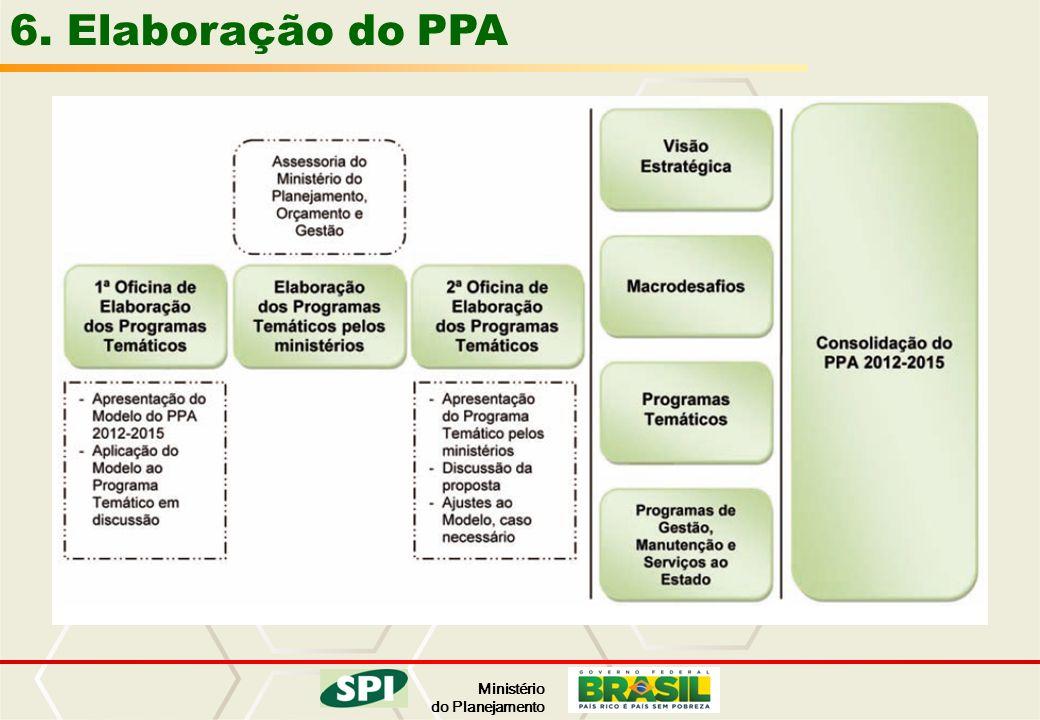 6. Elaboração do PPA