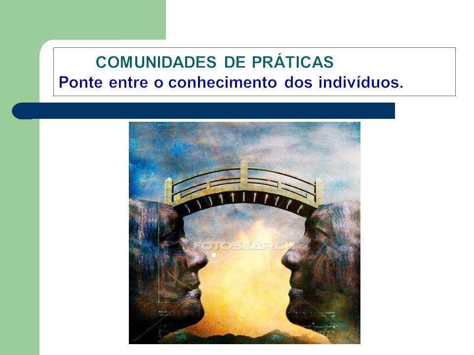 COMUNIDADES DE PRÁTICAS Ponte entre o conhecimento dos indivíduos.