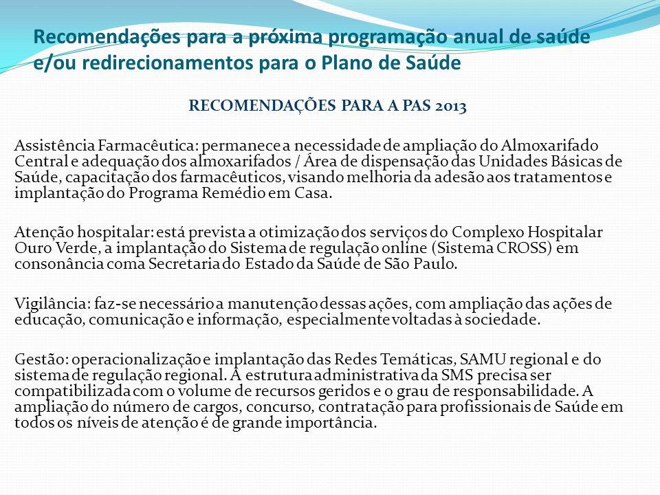 Recomendações para a próxima programação anual de saúde e/ou redirecionamentos para o Plano de Saúde