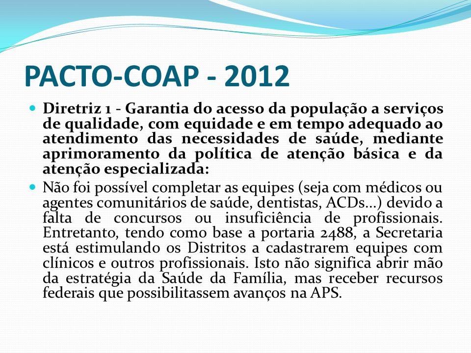 PACTO-COAP - 2012