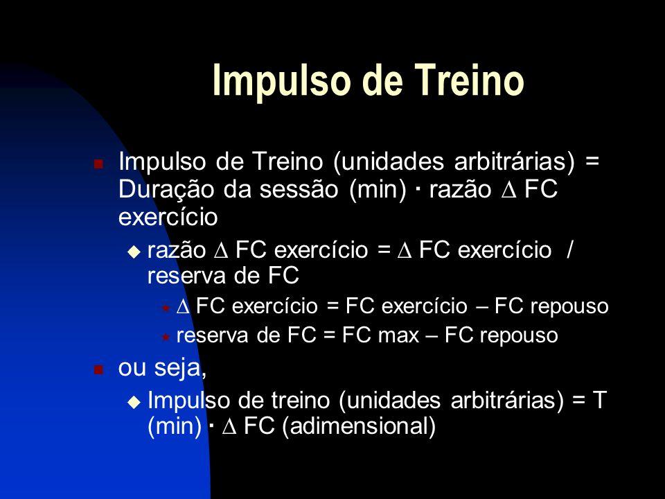 Impulso de Treino Impulso de Treino (unidades arbitrárias) = Duração da sessão (min) · razão D FC exercício.