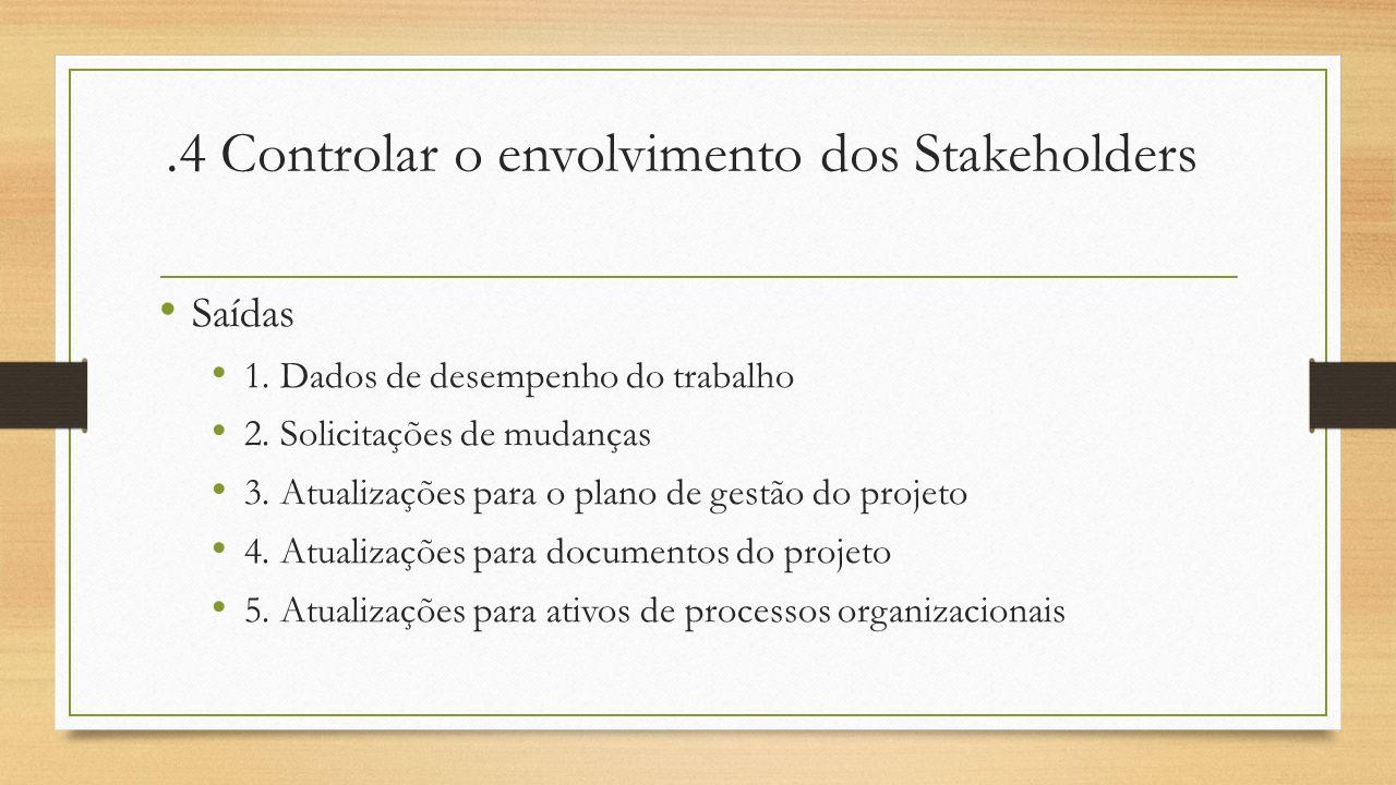 .4 Controlar o envolvimento dos Stakeholders