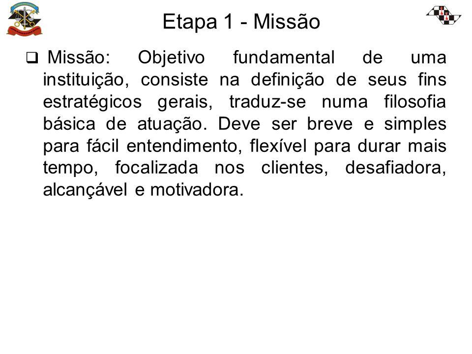 Etapa 1 - Missão