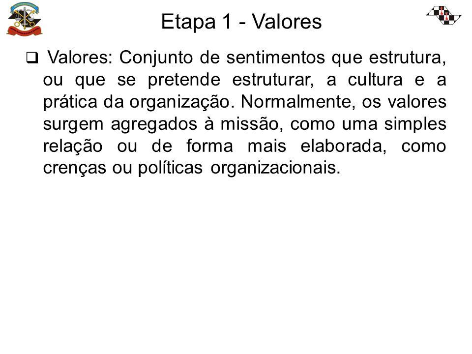 Etapa 1 - Valores