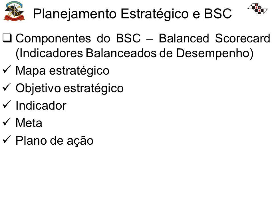 Planejamento Estratégico e BSC