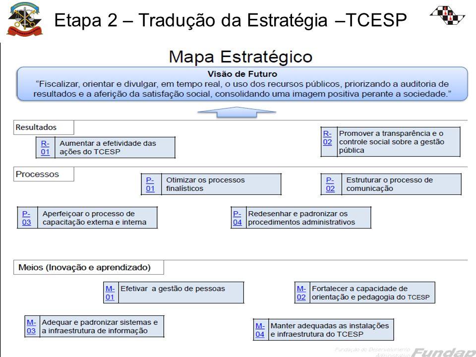 Etapa 2 – Tradução da Estratégia –TCESP