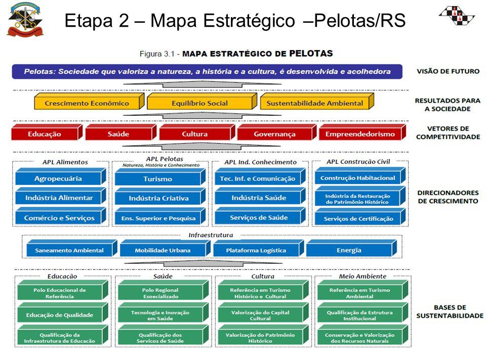 Gestão Estratégica no TCESP