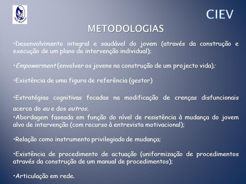 CIEV METODOLOGIAS. Desenvolvimento integral e saudável do jovem (através da construção e execução de um plano de intervenção individual);