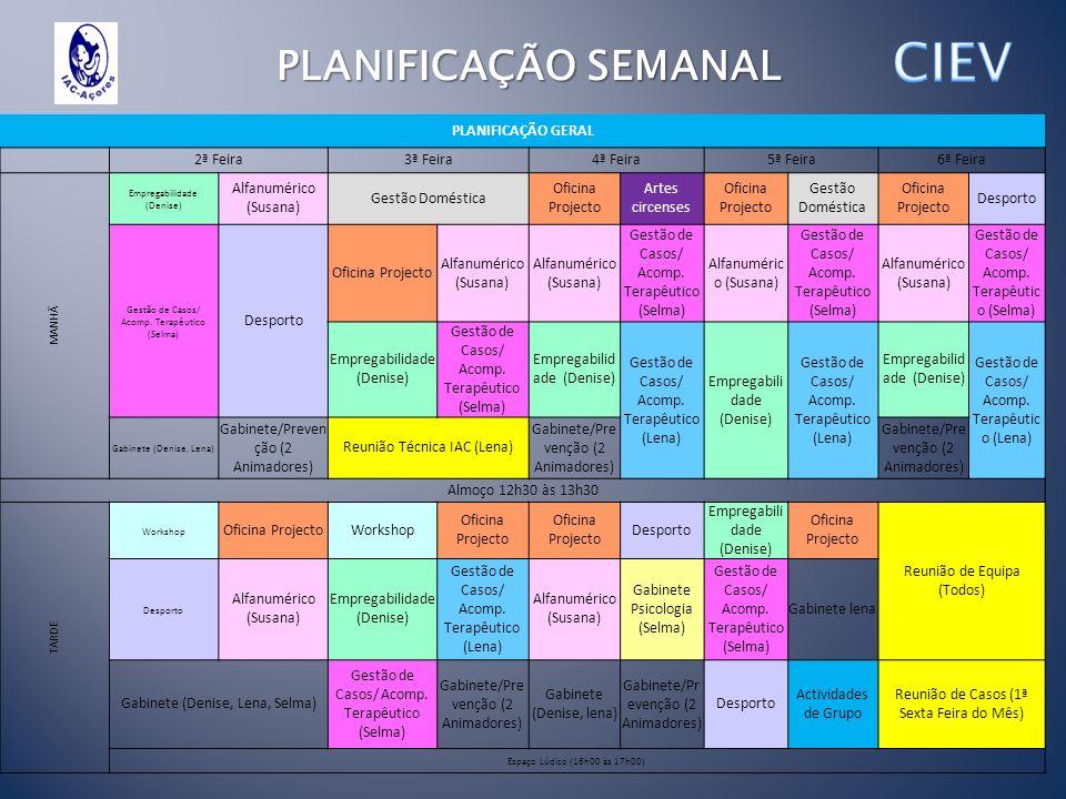 CIEV PLANIFICAÇÃO SEMANAL PLANIFICAÇÃO GERAL 2ª Feira 3ª Feira