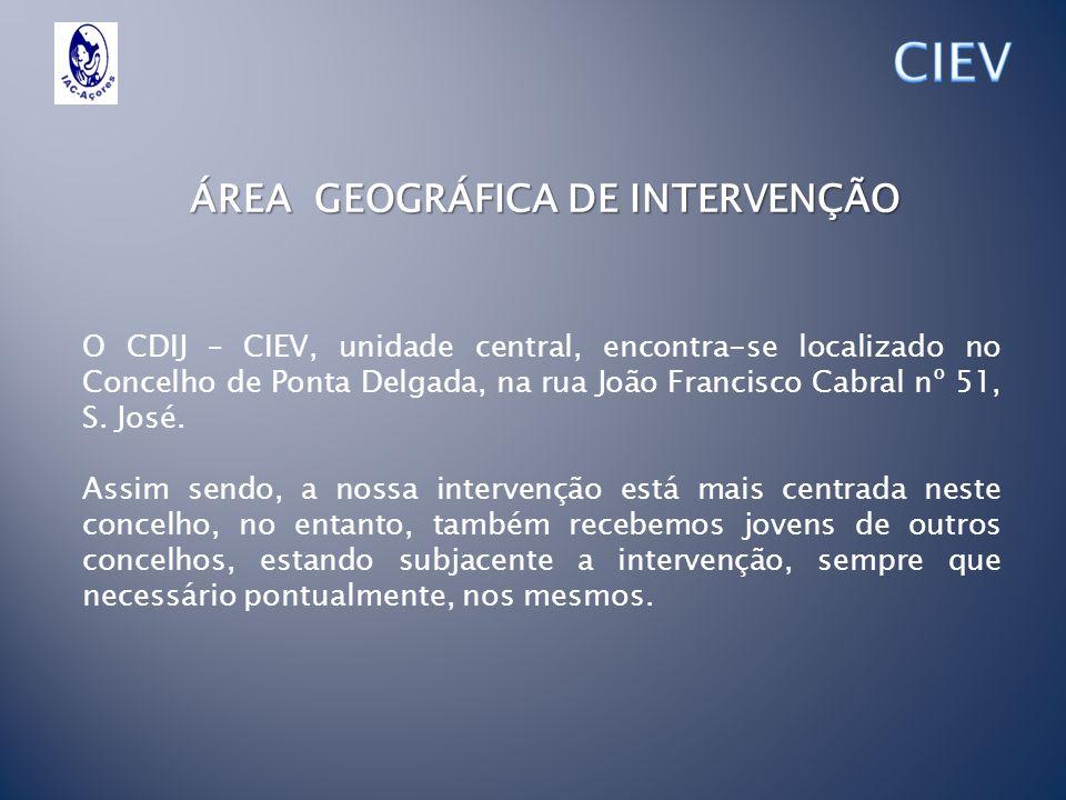 ÁREA GEOGRÁFICA DE INTERVENÇÃO