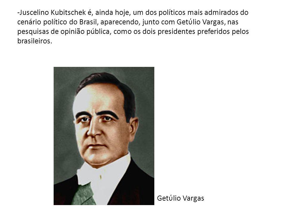 -Juscelino Kubitschek é, ainda hoje, um dos políticos mais admirados do cenário político do Brasil, aparecendo, junto com Getύlio Vargas, nas pesquisas de opinião pública, como os dois presidentes preferidos pelos brasileiros.