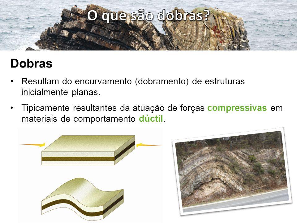 O que são dobras Dobras. Resultam do encurvamento (dobramento) de estruturas inicialmente planas.