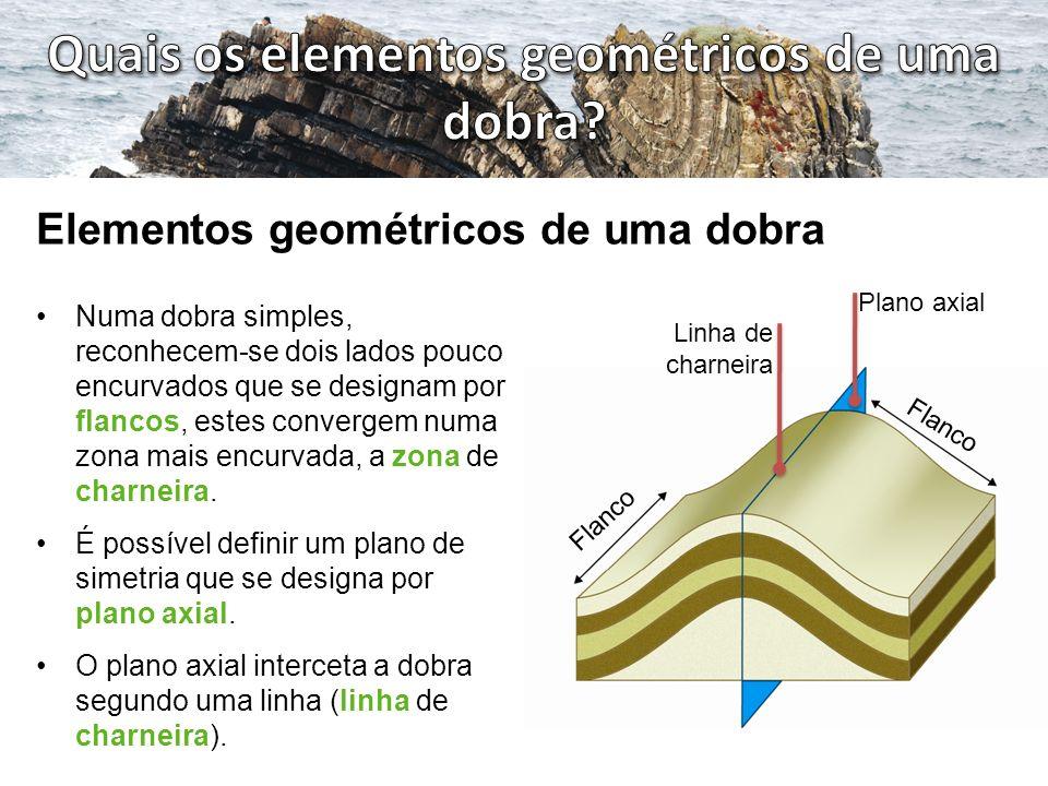 Quais os elementos geométricos de uma dobra