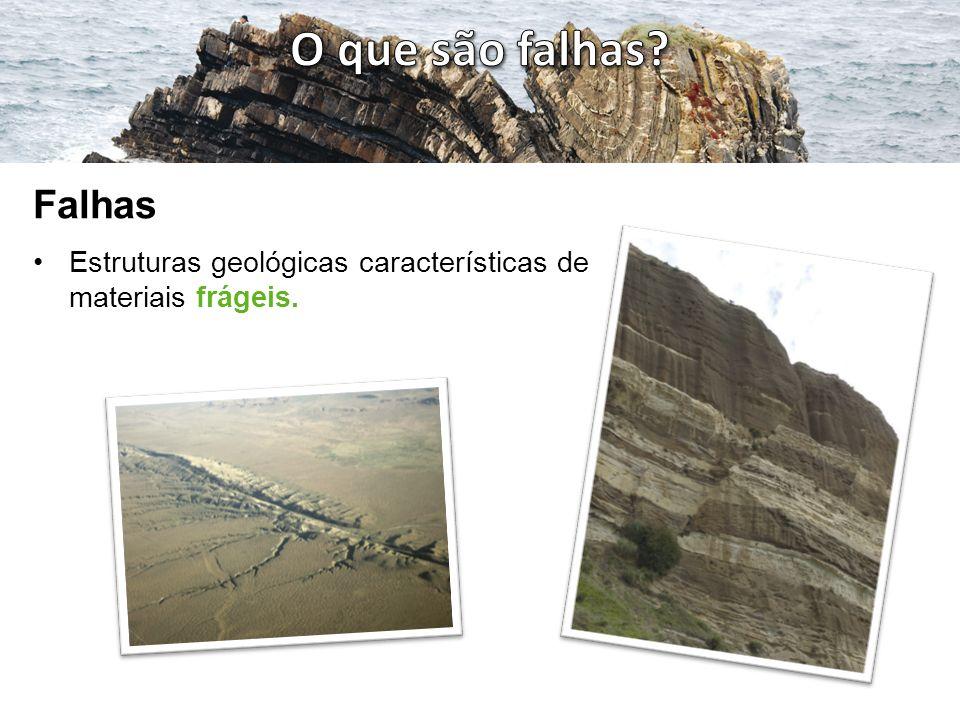 O que são falhas Falhas Estruturas geológicas características de materiais frágeis.