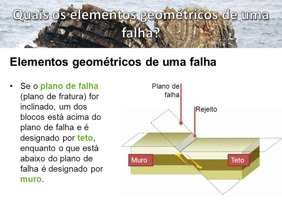 Quais os elementos geométricos de uma falha