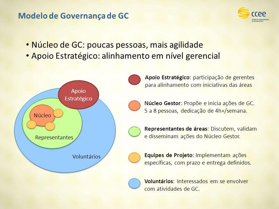 Núcleo de GC: poucas pessoas, mais agilidade