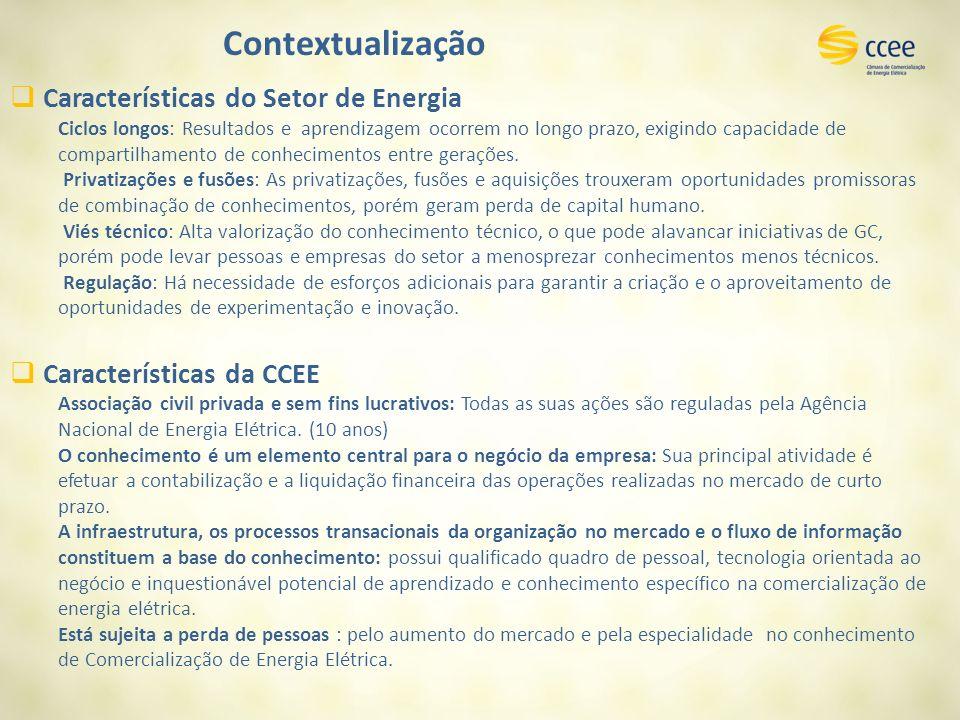 Contextualização Características do Setor de Energia