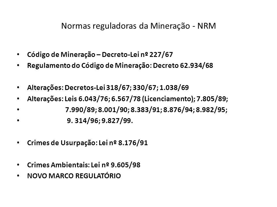 Normas reguladoras da Mineração - NRM