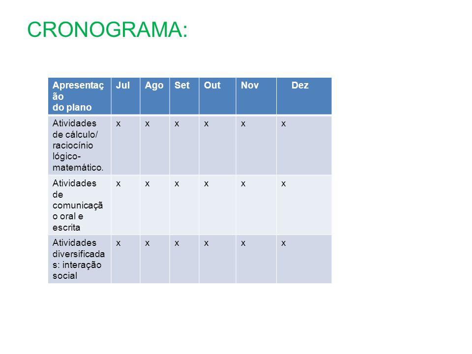 CRONOGRAMA: Apresentação do plano Jul Ago Set Out Nov Dez