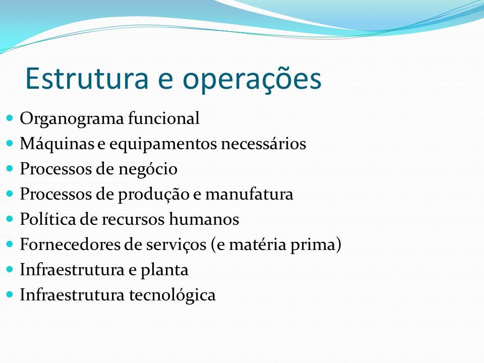 Estrutura e operações Organograma funcional