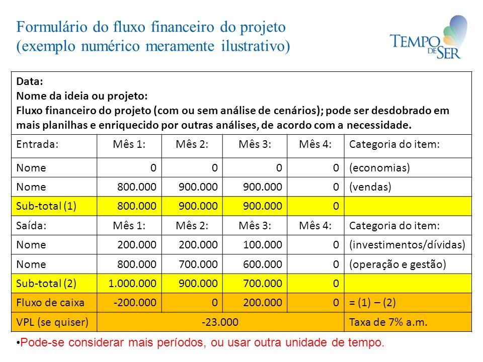 Formulário do fluxo financeiro do projeto
