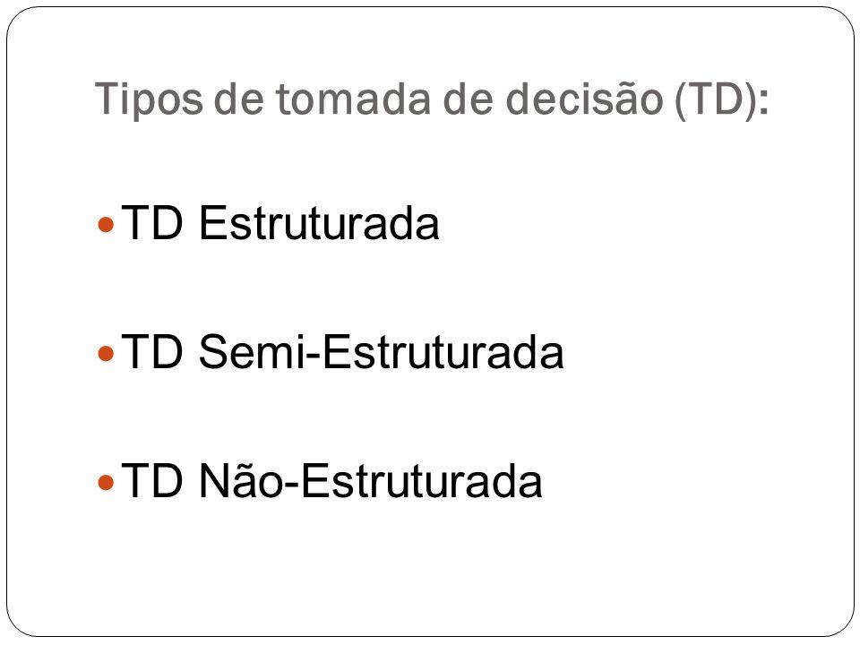 Tipos de tomada de decisão (TD):