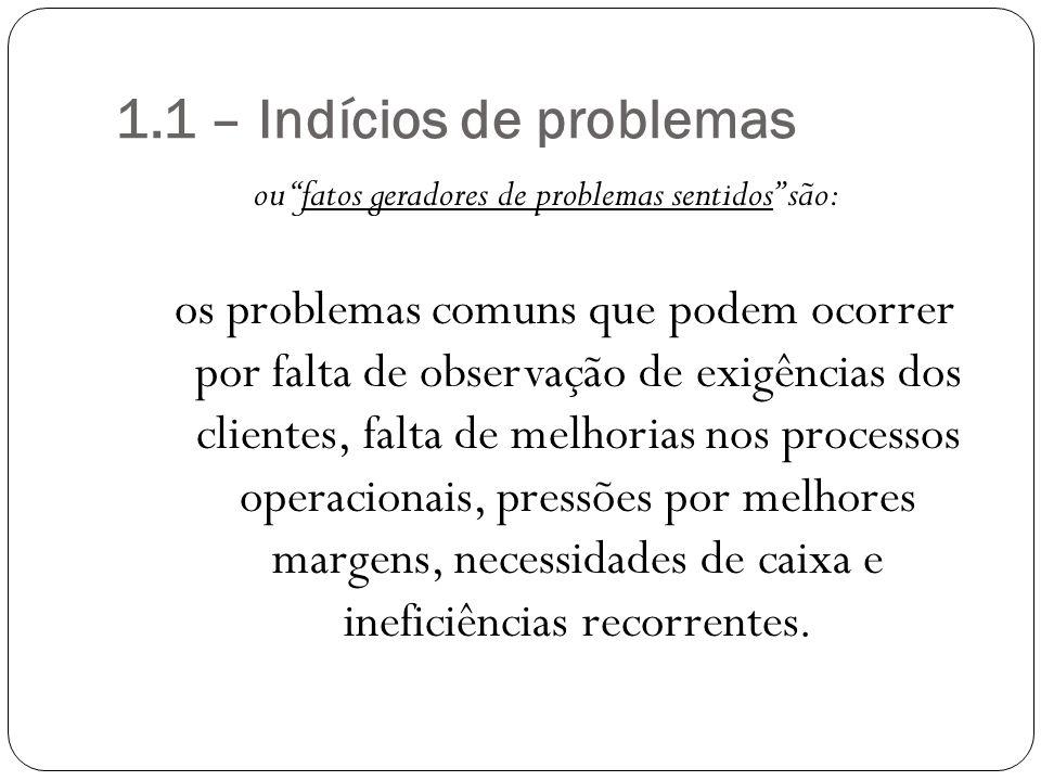 1.1 – Indícios de problemas