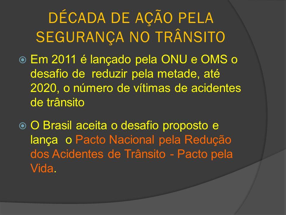 DÉCADA DE AÇÃO PELA SEGURANÇA NO TRÂNSITO