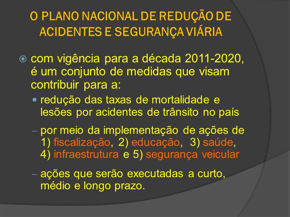 O PLANO NACIONAL DE REDUÇÃO DE ACIDENTES E SEGURANÇA VIÁRIA