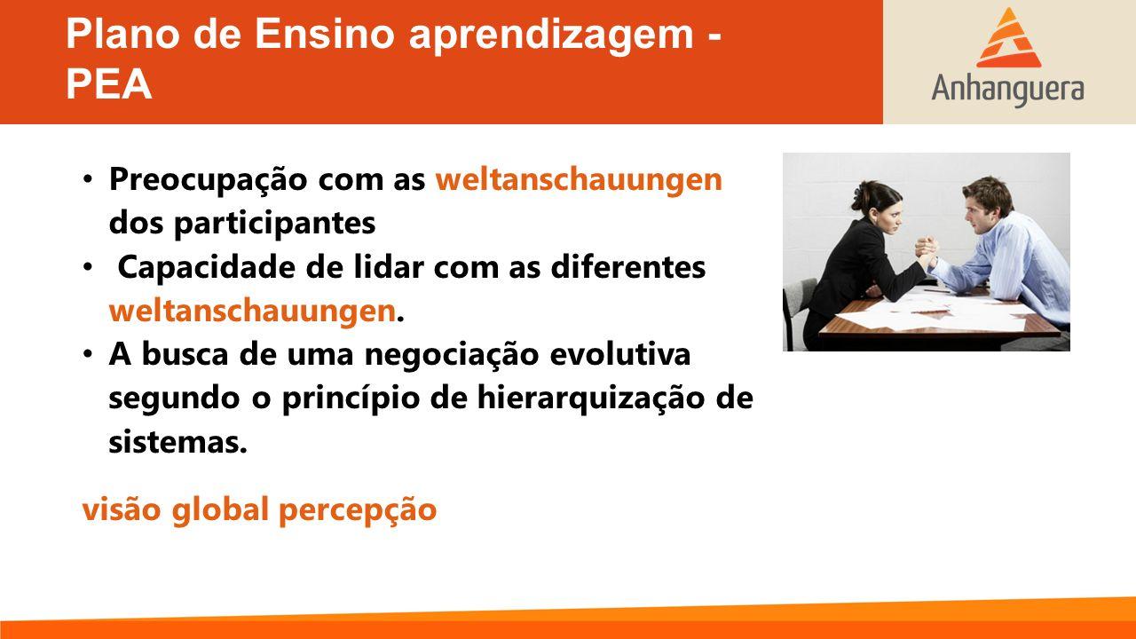 Plano de Ensino aprendizagem - PEA