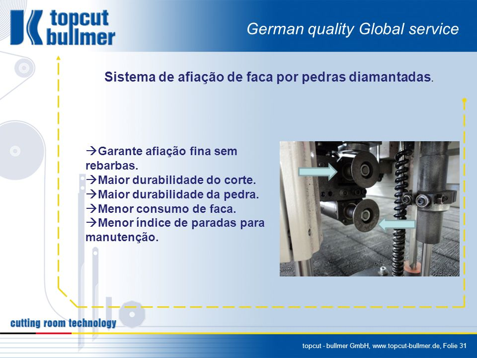 German quality Global service