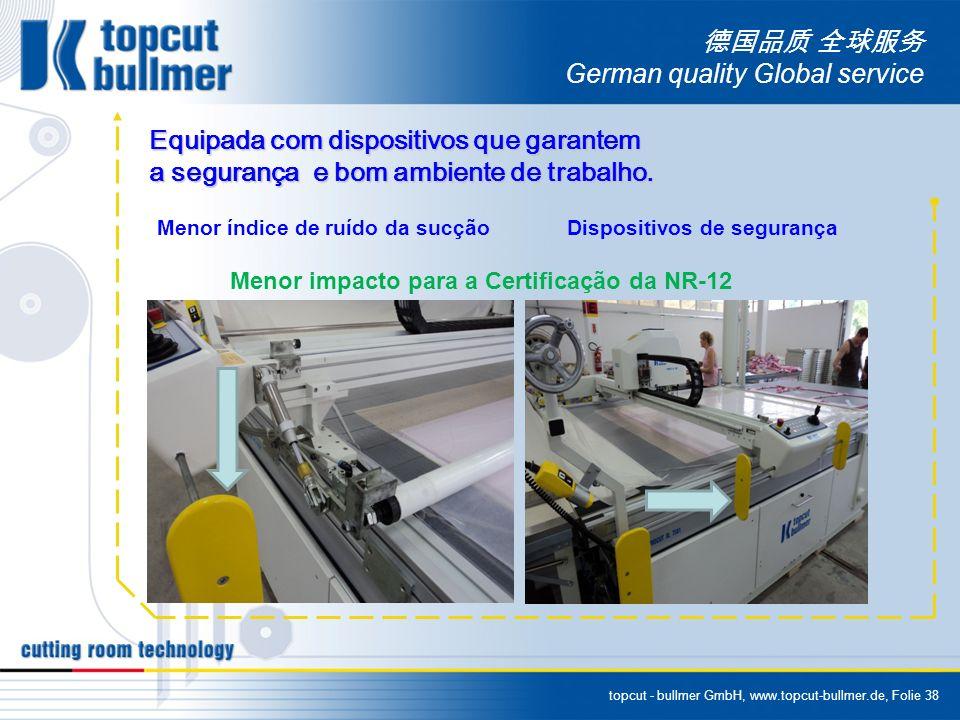 德国品质 全球服务 German quality Global service