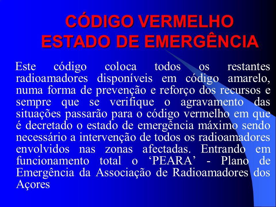 CÓDIGO VERMELHO ESTADO DE EMERGÊNCIA