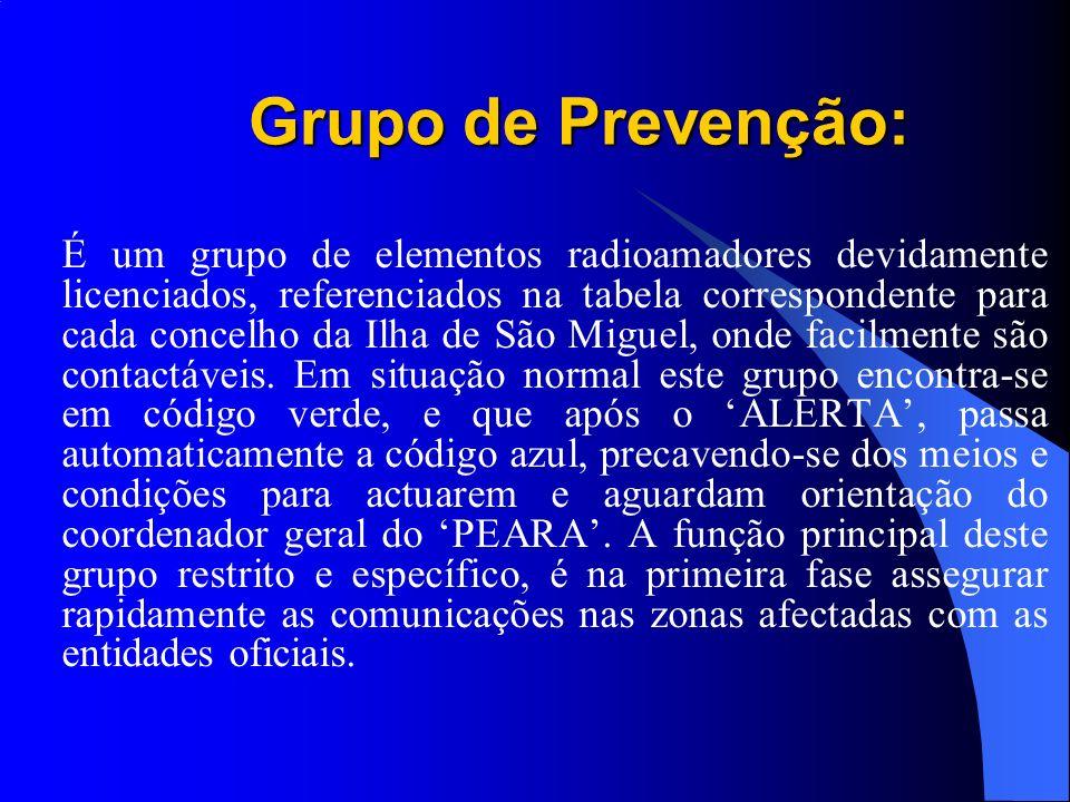 Grupo de Prevenção: